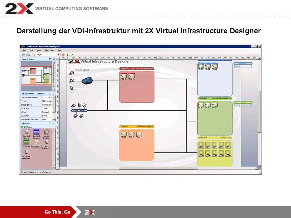 2X ApplicationServer XG Szenario: Farm mit gemischten Desktops Bereitstellung von virtuellen Desktops aus dem Virtualisierungs-Broker und Remote-Appli