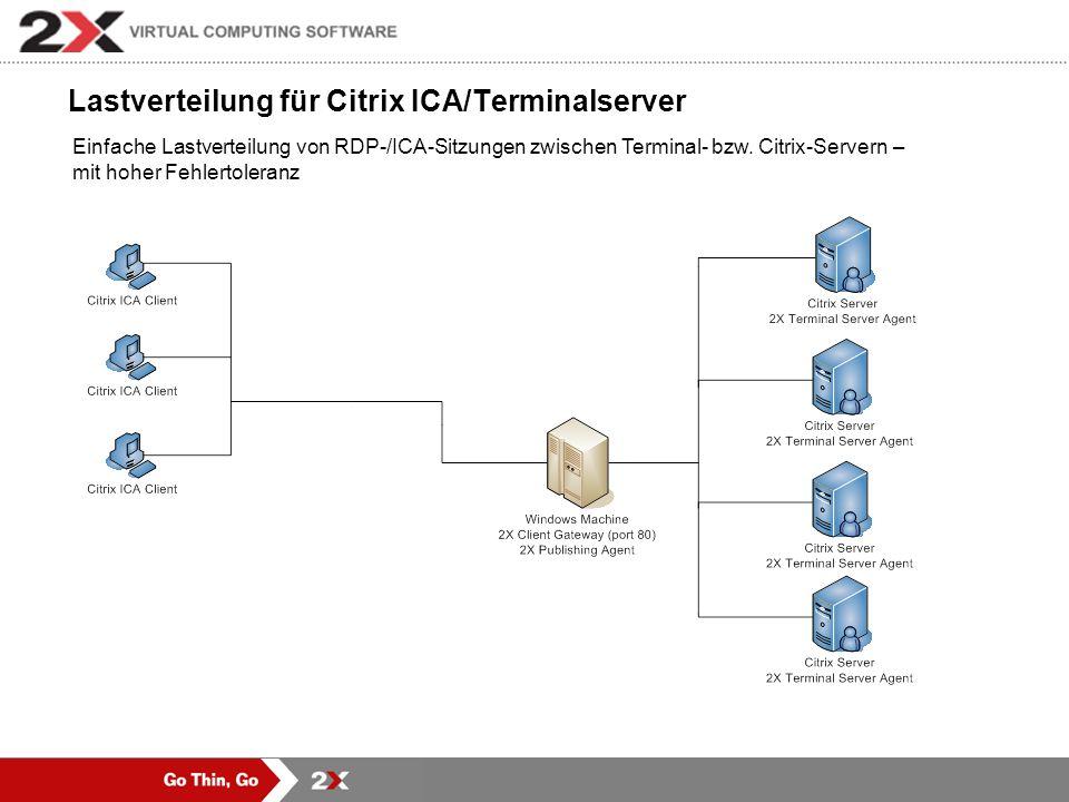 Auf Server-Ressourcen und -Auslastung basierende Lastverteilung Lastverteilung von RDP-/ICA-Sitzungen zwischen Windows Remote Desktop Services und Win