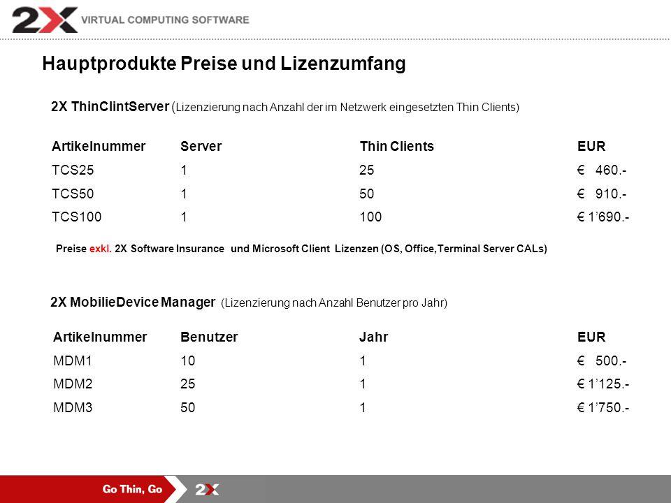 Lizenzierung nach Anzahl der Server und Verbindungen (ab Version PRO für 2 Server, inkl. 2X LoadBalancer) Hauptprodukte Preise und Lizenzumfang Artike