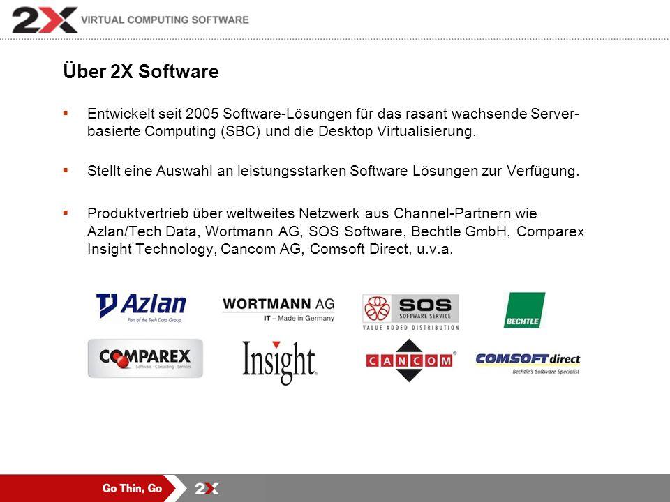 Agenda Über 2X Software LTD Firmenprofil Server- basiertes Computing und Desktop- Virtualisierung Vorteile und Marktentwicklung Produkte Portolio von