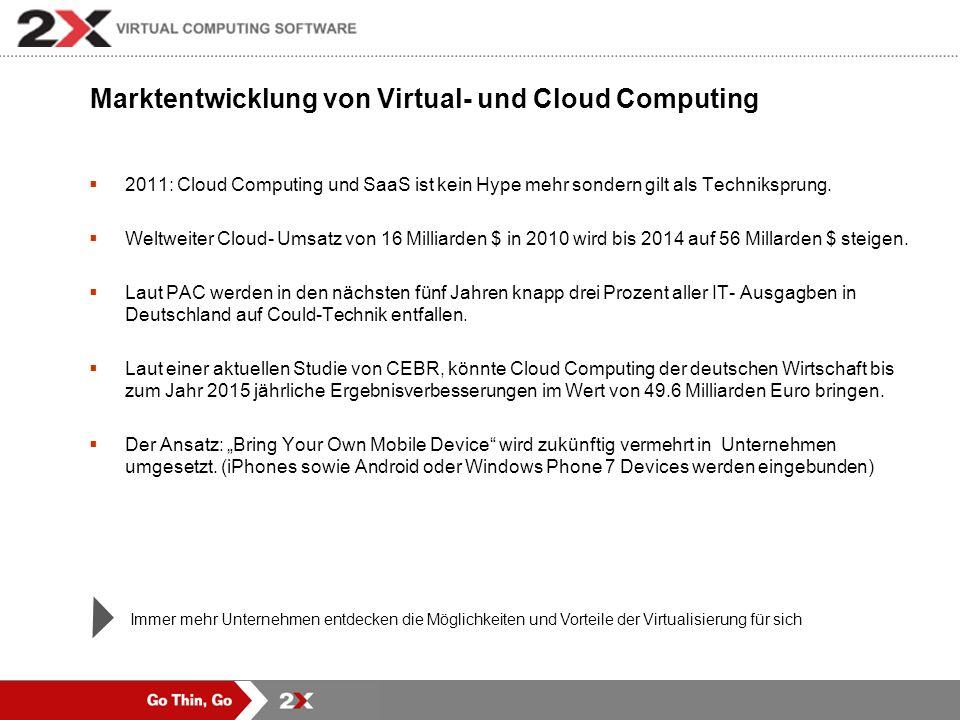 2011: Cloud Computing und SaaS ist kein Hype mehr sondern gilt als Techniksprung.