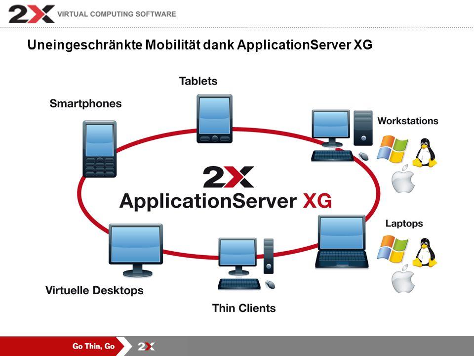 Standortunabhängiger Zugriff auf virtuelle Desktops, Anwendungen und Dateien – gehostet auf Virtualisierungs- plattformen von Microsoft, VMware, Citri