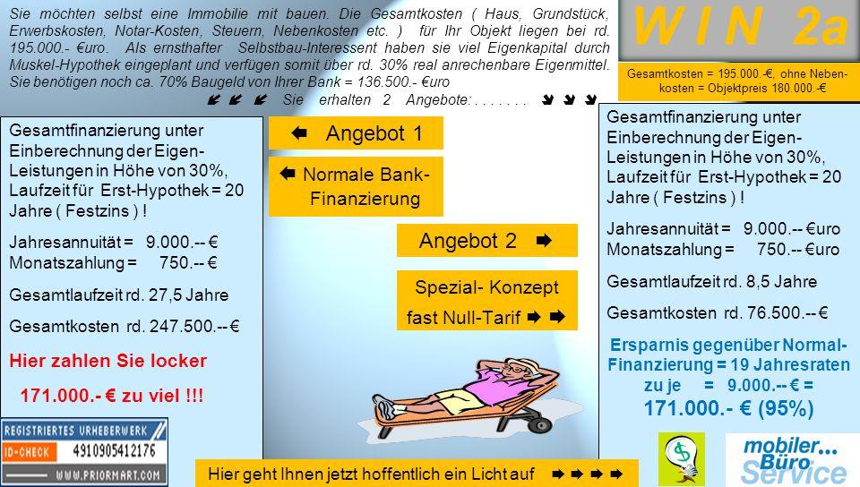 W I N 2a Angebot 1 Angebot 2 Normale Bank- Finanzierung Spezial- Konzept fast Null-Tarif Gesamtkosten = 195.000.-, ohne Neben- kosten = Objektpreis 18