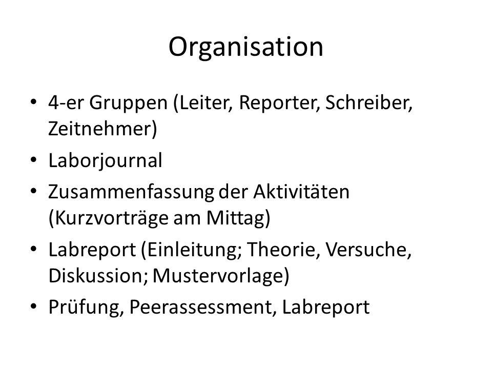 Organisation 4-er Gruppen (Leiter, Reporter, Schreiber, Zeitnehmer) Laborjournal Zusammenfassung der Aktivitäten (Kurzvorträge am Mittag) Labreport (E