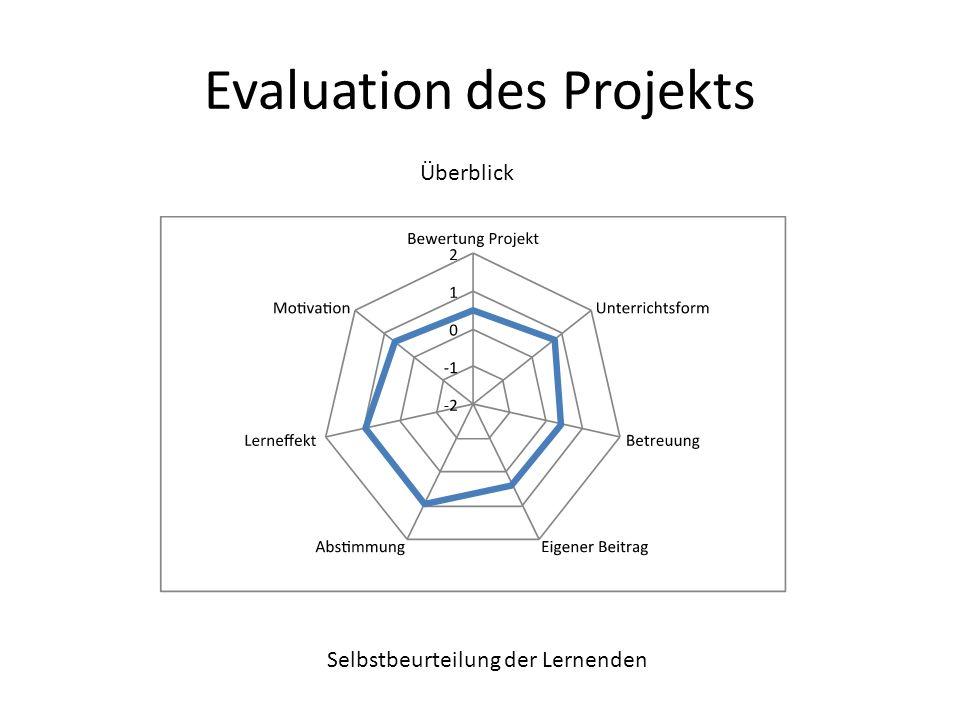 Evaluation des Projekts Überblick Selbstbeurteilung der Lernenden