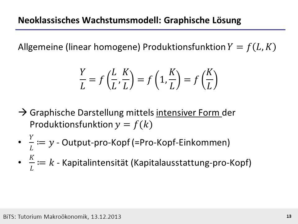 KOOTHS | BiTS: Makroökonomik WS 2013/2014, Fassung 1 13 BiTS: Tutorium Makroökonomik, 13.12.2013 Neoklassisches Wachstumsmodell: Graphische Lösung