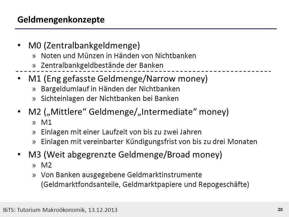 KOOTHS | BiTS: Makroökonomik WS 2013/2014, Fassung 1 20 BiTS: Tutorium Makroökonomik, 13.12.2013 Geldmengenkonzepte M0 (Zentralbankgeldmenge) »Noten u