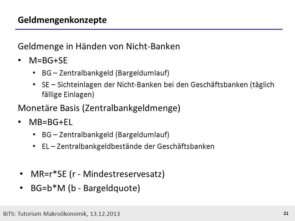 KOOTHS | BiTS: Makroökonomik WS 2013/2014, Fassung 1 21 BiTS: Tutorium Makroökonomik, 13.12.2013 Geldmengenkonzepte Geldmenge in Händen von Nicht-Bank