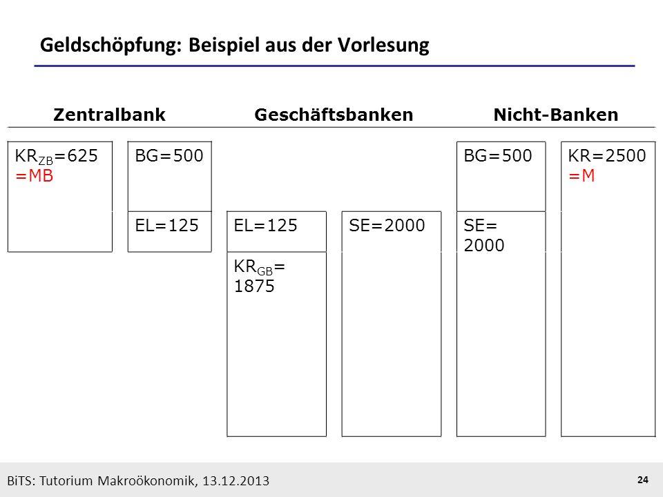 KOOTHS | BiTS: Makroökonomik WS 2013/2014, Fassung 1 24 BiTS: Tutorium Makroökonomik, 13.12.2013 Geldschöpfung: Beispiel aus der Vorlesung Zentralbank