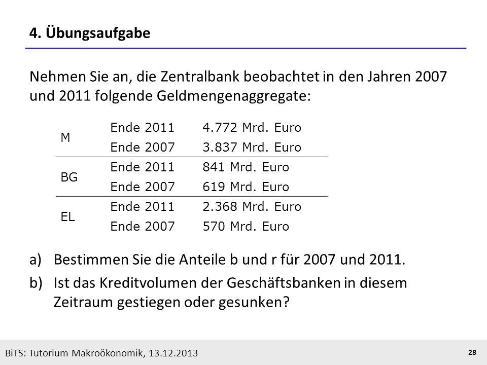 KOOTHS | BiTS: Makroökonomik WS 2013/2014, Fassung 1 28 BiTS: Tutorium Makroökonomik, 13.12.2013 4. Übungsaufgabe Nehmen Sie an, die Zentralbank beoba