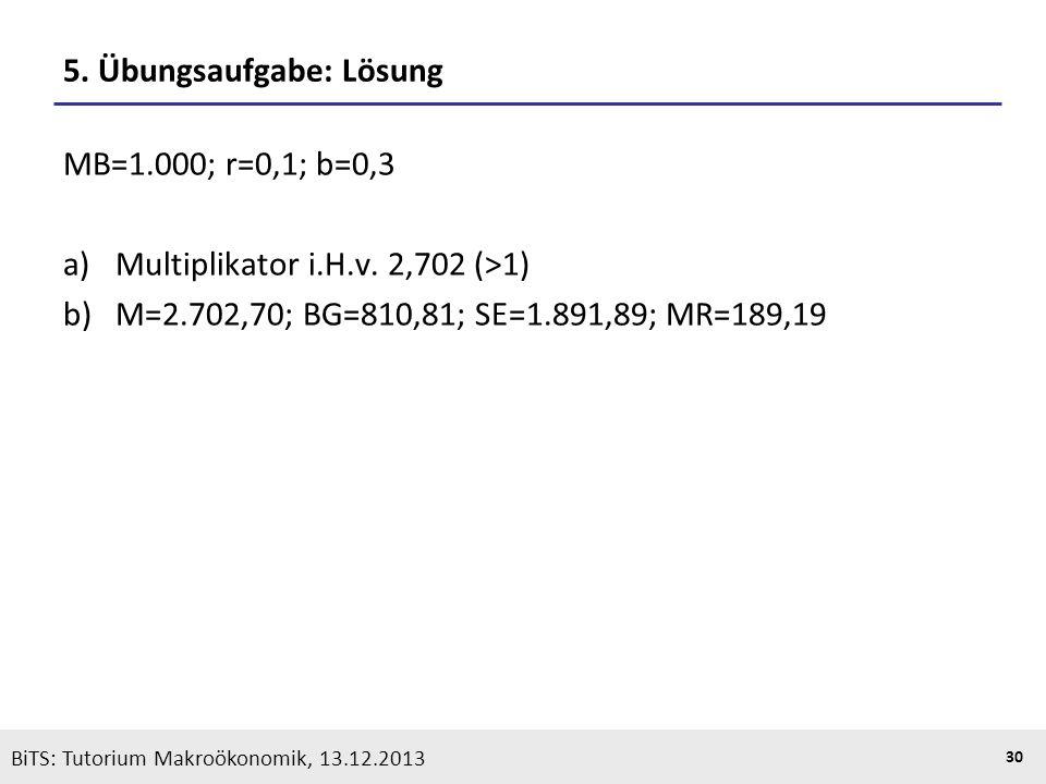 KOOTHS | BiTS: Makroökonomik WS 2013/2014, Fassung 1 30 BiTS: Tutorium Makroökonomik, 13.12.2013 5. Übungsaufgabe: Lösung MB=1.000; r=0,1; b=0,3 a)Mul