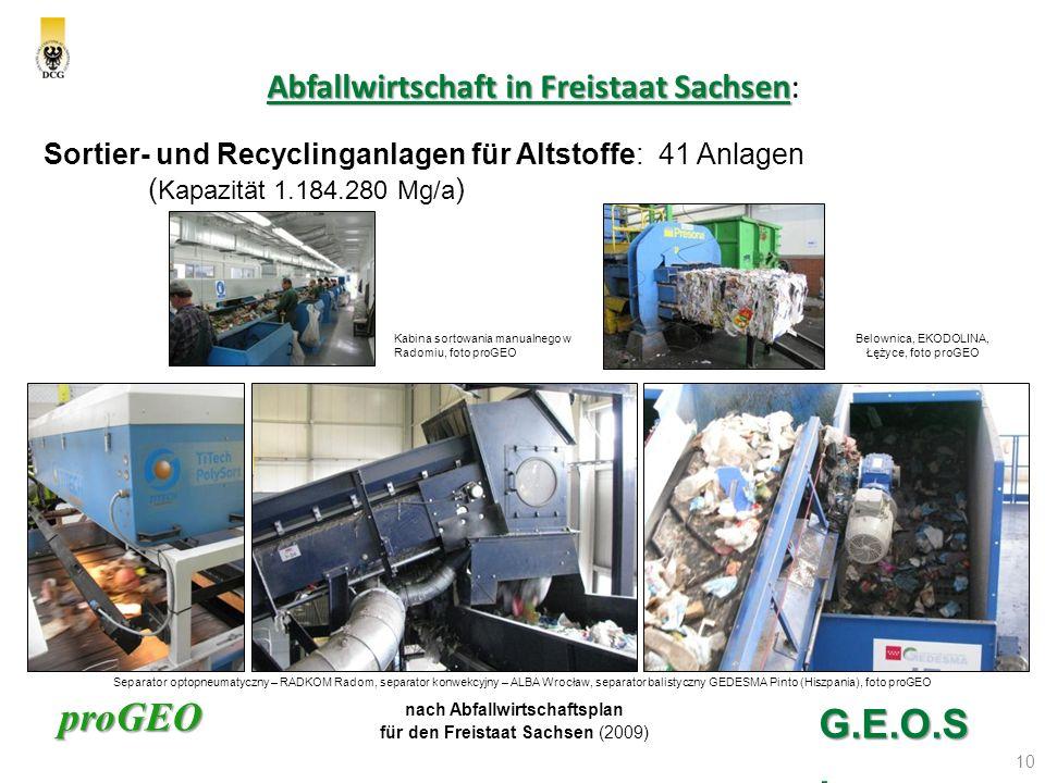 proGEO Abfallwirtschaft in Freistaat Sachsen Abfallwirtschaft in Freistaat Sachsen: 10 G.E.O.S.