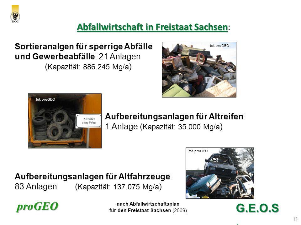 proGEO Abfallwirtschaft in Freistaat Sachsen Abfallwirtschaft in Freistaat Sachsen: 11 G.E.O.S.