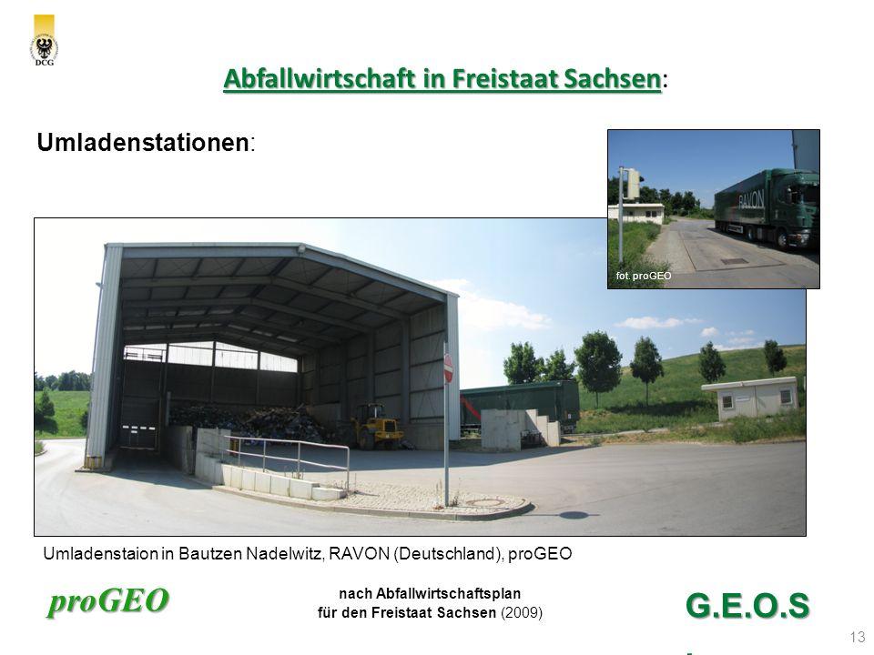 proGEO Abfallwirtschaft in Freistaat Sachsen Abfallwirtschaft in Freistaat Sachsen: 13 G.E.O.S.