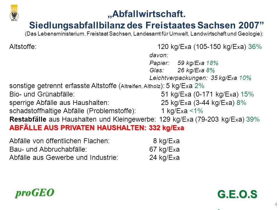 proGEO 4 G.E.O.S.