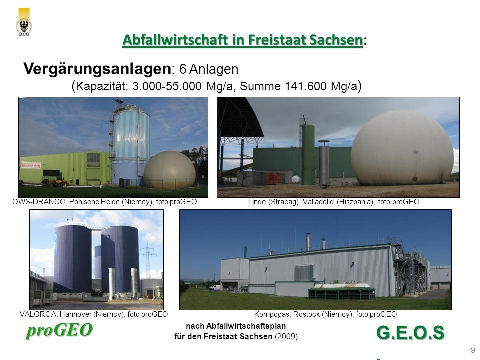 proGEO Abfallwirtschaft in Freistaat Sachsen Abfallwirtschaft in Freistaat Sachsen: 9 G.E.O.S.