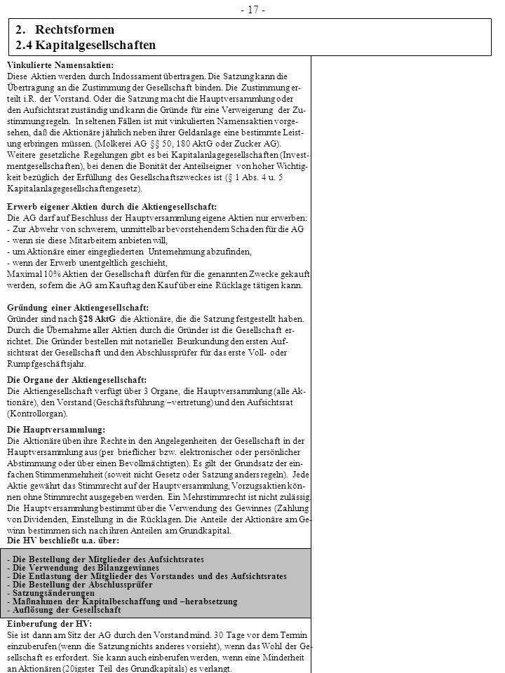 2.Rechtsformen 2.4 Kapitalgesellschaften - 17 - Vinkulierte Namensaktien: Diese Aktien werden durch Indossament übertragen. Die Satzung kann die Übert