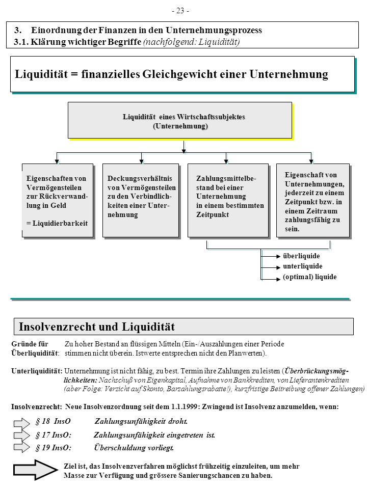 Liquidität = finanzielles Gleichgewicht einer Unternehmung Liquidität eines Wirtschaftssubjektes (Unternehmung) (Unternehmung) Eigenschaften von Vermö
