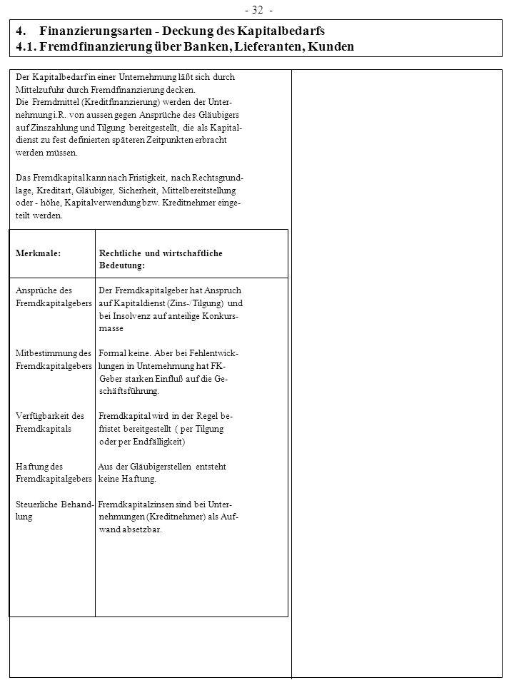 4. Finanzierungsarten - Deckung des Kapitalbedarfs 4.1. Fremdfinanzierung über Banken, Lieferanten, Kunden Der Kapitalbedarf in einer Unternehmung läß
