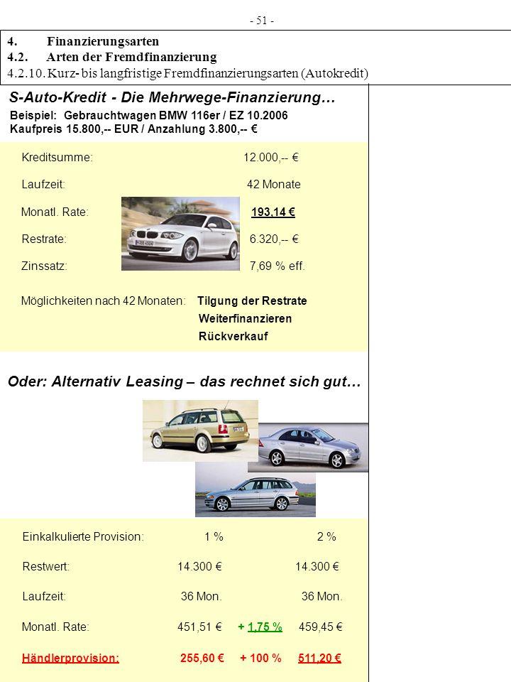 4. Finanzierungsarten 4.2. Arten der Fremdfinanzierung 4.2.10. Kurz- bis langfristige Fremdfinanzierungsarten (Autokredit) - 51 - Kreditsumme: 12.000,