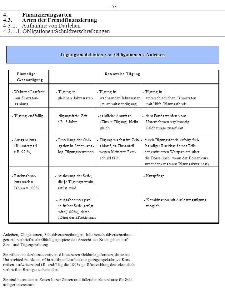 Tilgungsmodalitäten von Obligationen / Anleihen Einmalige Ratenweise Tilgung Gesamttilgung - Während Laufzeit - Tilgung in - Tilgung in - Tilgung in n
