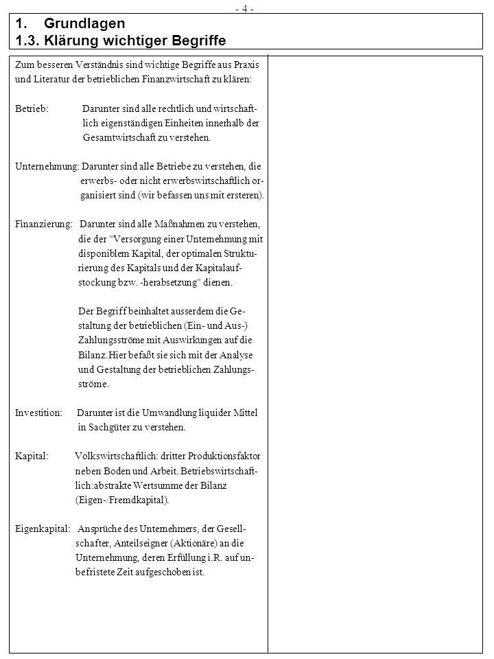 6.Finanzierungsarten - Deckung des Kapitalbedarfs 6.1.