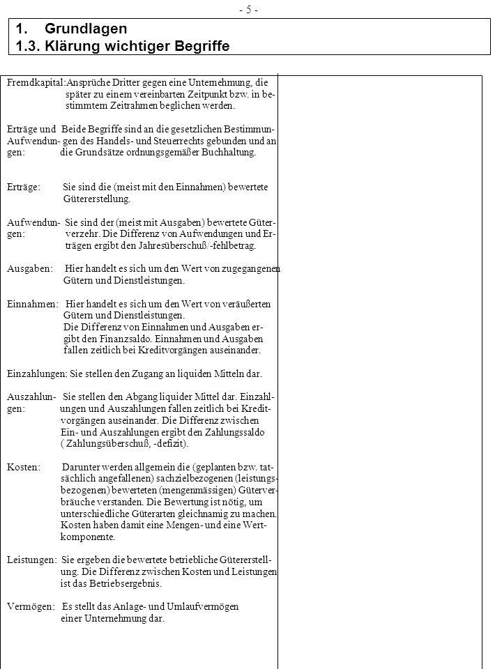 7.Finanzierungsarten - Deckung des Kapitalbedarfs 7.1.