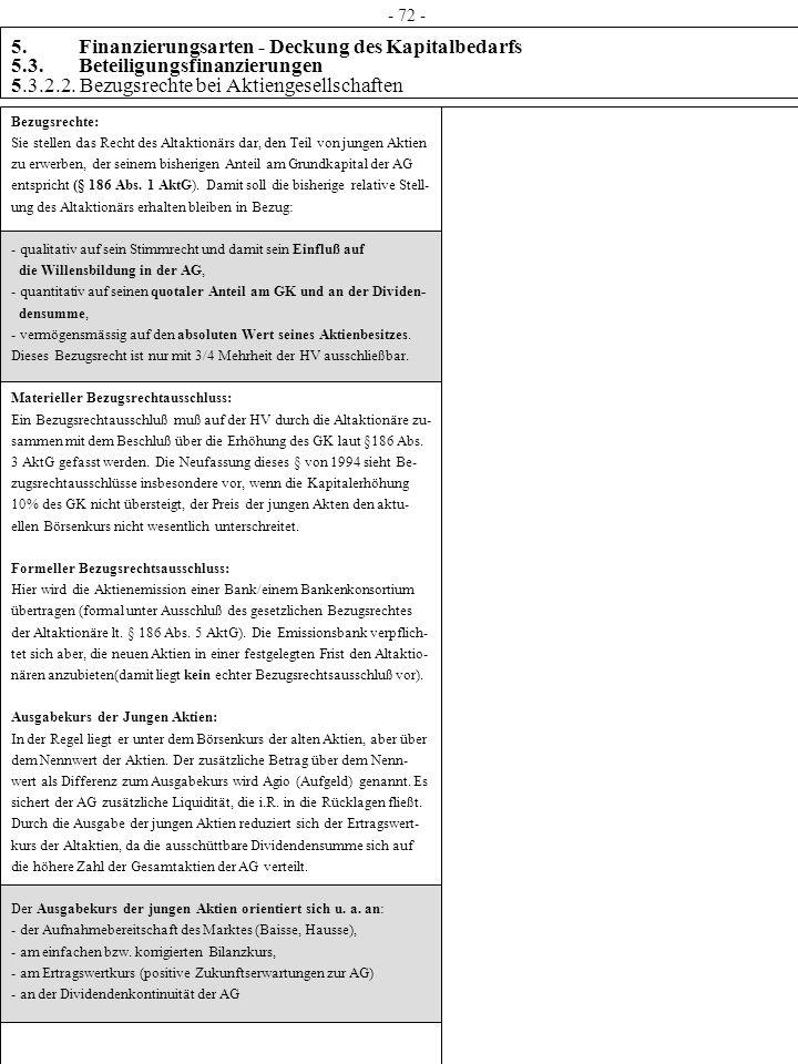 5. Finanzierungsarten - Deckung des Kapitalbedarfs 5.3. Beteiligungsfinanzierungen 5.3.2.2. Bezugsrechte bei Aktiengesellschaften Bezugsrechte: Sie st