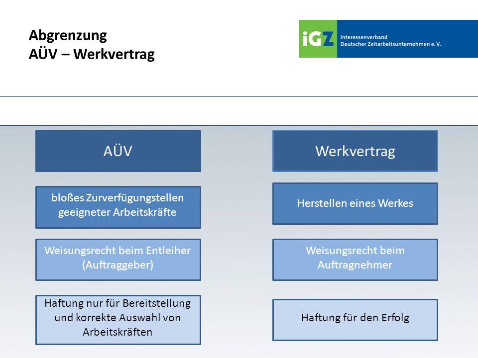 Abgrenzung AÜV – Werkvertrag WerkvertragAÜV bloßes Zurverfügungstellen geeigneter Arbeitskräfte Herstellen eines Werkes Weisungsrecht beim Entleiher (