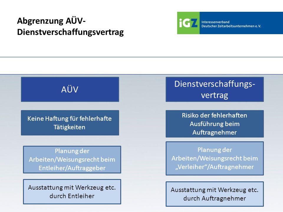 Abgrenzung AÜV- Dienstverschaffungsvertrag AÜV Keine Haftung für fehlerhafte Tätigkeiten Risiko der fehlerhaften Ausführung beim Auftragnehmer Dienstv