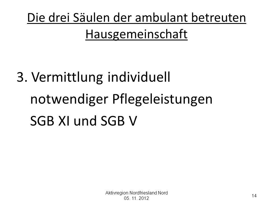 Die drei Säulen der ambulant betreuten Hausgemeinschaft 3. Vermittlung individuell notwendiger Pflegeleistungen SGB XI und SGB V Aktivregion Nordfries