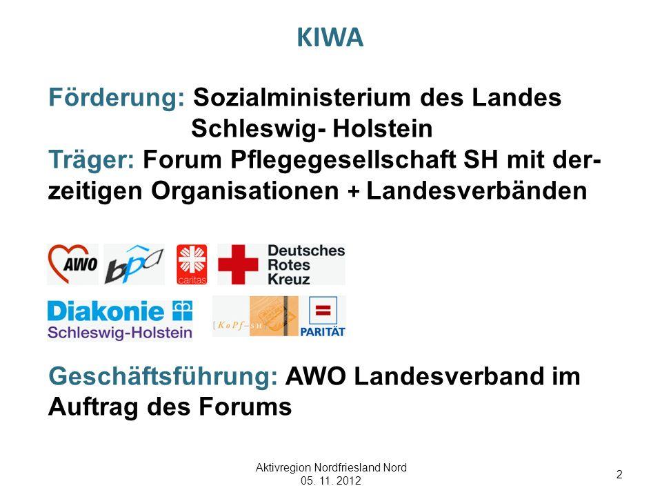 KIWA Förderung: Sozialministerium des Landes Schleswig- Holstein Träger: Forum Pflegegesellschaft SH mit der- zeitigen Organisationen + Landesverbände