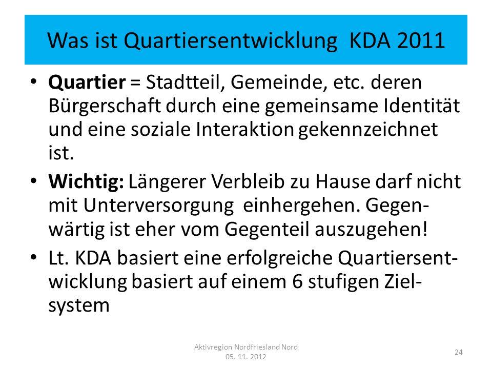 Was ist Quartiersentwicklung KDA 2011 Quartier = Stadtteil, Gemeinde, etc. deren Bürgerschaft durch eine gemeinsame Identität und eine soziale Interak