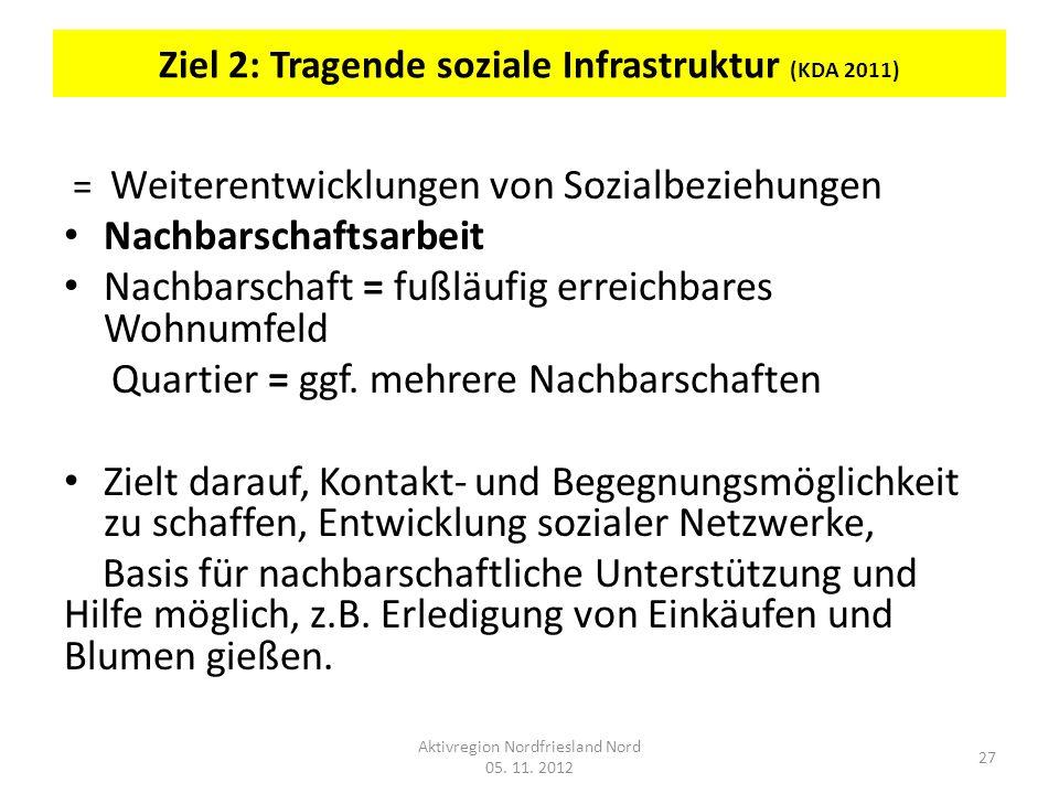 Ziel 2: Tragende soziale Infrastruktur (KDA 2011) = Weiterentwicklungen von Sozialbeziehungen Nachbarschaftsarbeit Nachbarschaft = fußläufig erreichba