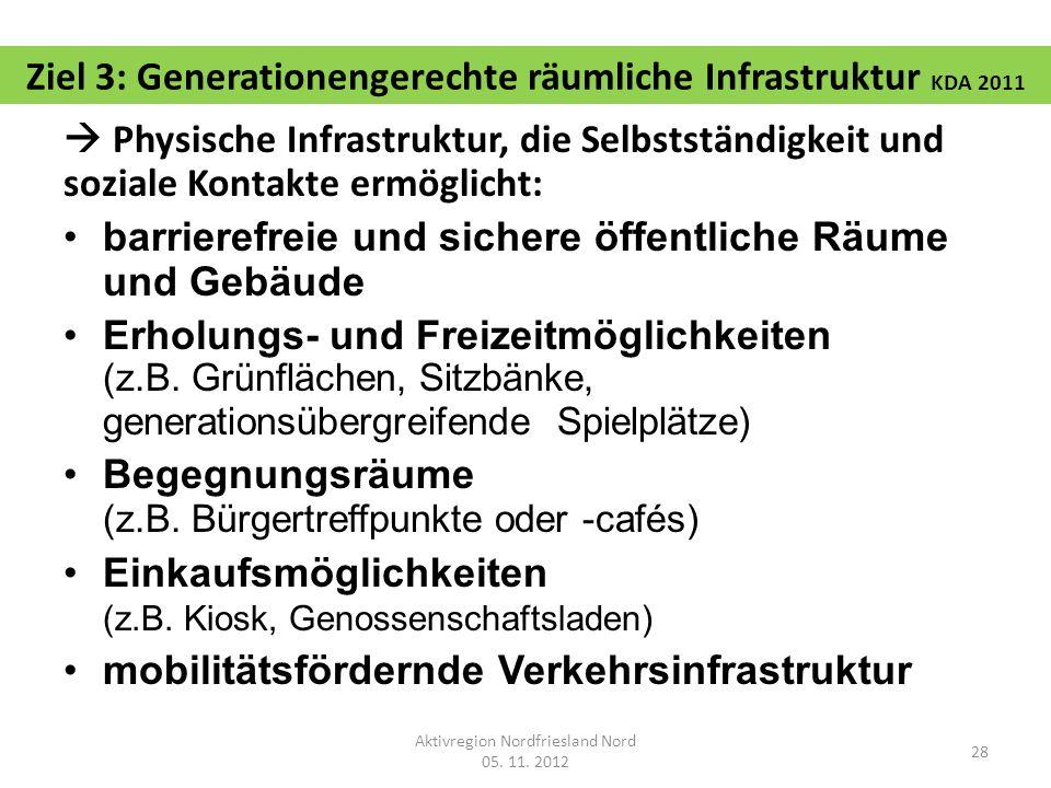 Ziel 3: Generationengerechte räumliche Infrastruktur KDA 2011 Physische Infrastruktur, die Selbstständigkeit und soziale Kontakte ermöglicht: barriere