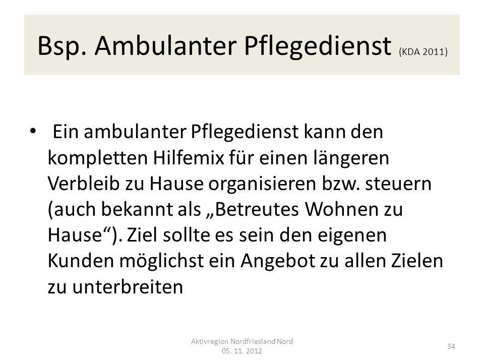 Bsp. Ambulanter Pflegedienst (KDA 2011) Ein ambulanter Pflegedienst kann den kompletten Hilfemix für einen längeren Verbleib zu Hause organisieren bzw