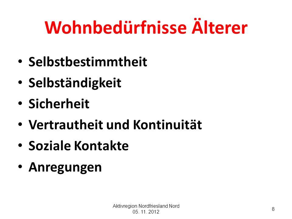 Aktivregion Nordfriesland Nord 05. 11. 2012 8 Wohnbedürfnisse Älterer Selbstbestimmtheit Selbständigkeit Sicherheit Vertrautheit und Kontinuität Sozia