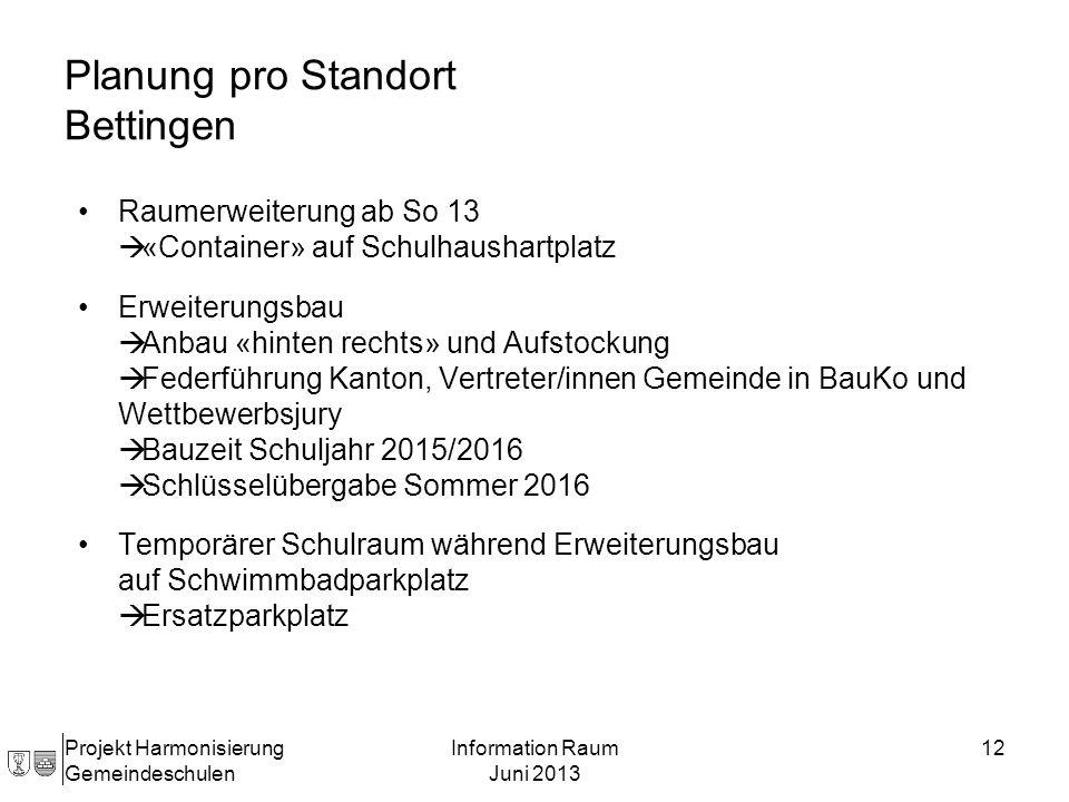 Planung pro Standort Bettingen Raumerweiterung ab So 13 «Container» auf Schulhaushartplatz Erweiterungsbau Anbau «hinten rechts» und Aufstockung Feder