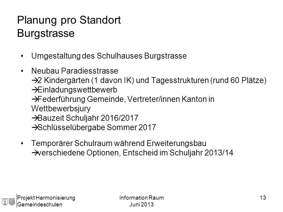 Planung pro Standort Burgstrasse Umgestaltung des Schulhauses Burgstrasse Neubau Paradiesstrasse 2 Kindergärten (1 davon IK) und Tagesstrukturen (rund