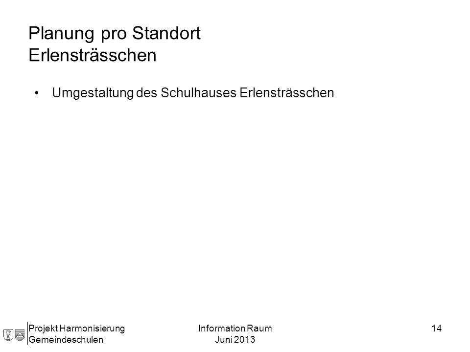 Planung pro Standort Erlensträsschen Umgestaltung des Schulhauses Erlensträsschen Projekt Harmonisierung Gemeindeschulen Information Raum Juni 2013 14