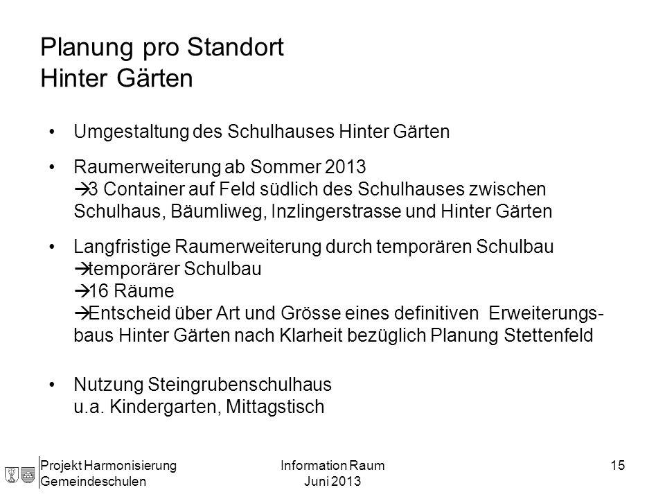 Planung pro Standort Hinter Gärten Umgestaltung des Schulhauses Hinter Gärten Raumerweiterung ab Sommer 2013 3 Container auf Feld südlich des Schulhau