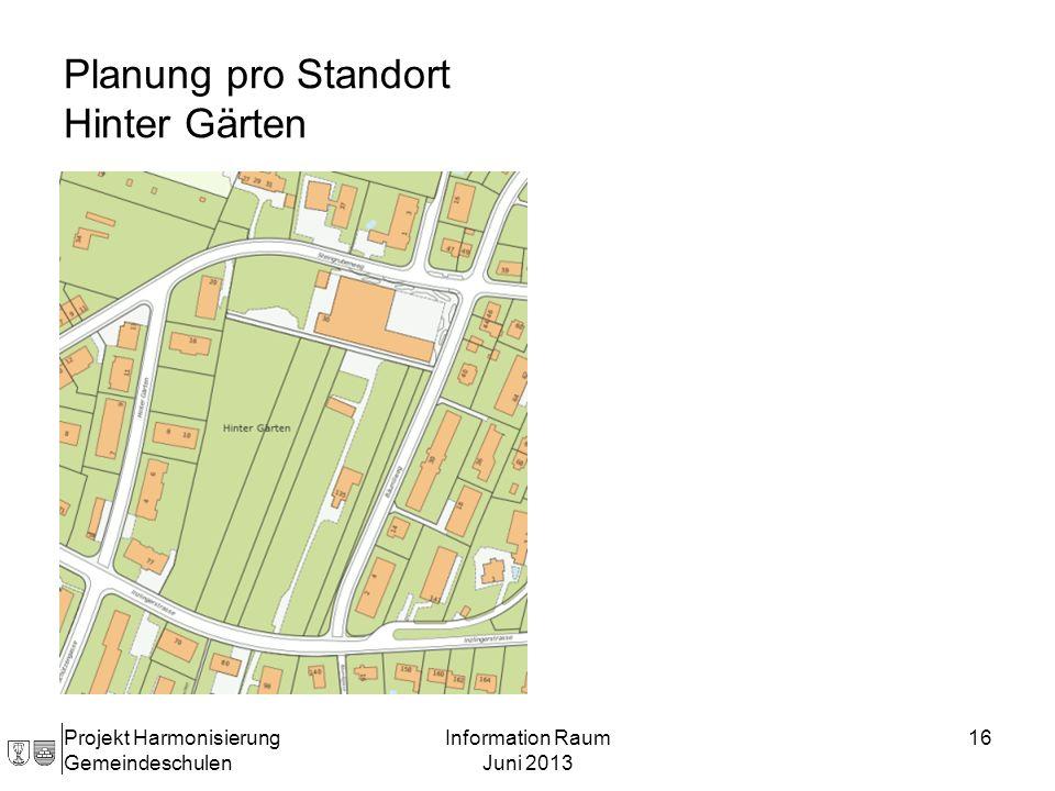 Planung pro Standort Hinter Gärten Projekt Harmonisierung Gemeindeschulen Information Raum Juni 2013 16