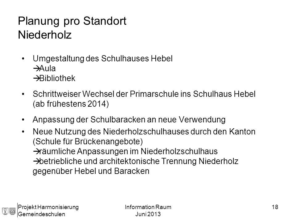 Planung pro Standort Niederholz Umgestaltung des Schulhauses Hebel Aula Bibliothek Schrittweiser Wechsel der Primarschule ins Schulhaus Hebel (ab früh