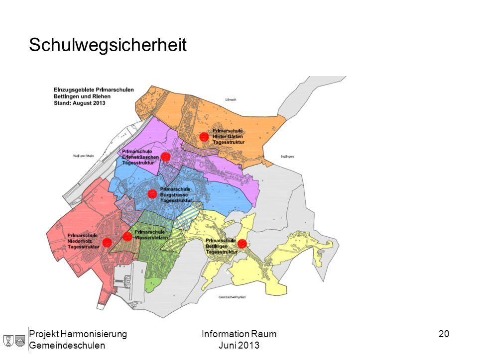 Projekt Harmonisierung Gemeindeschulen Information Raum Juni 2013 20 Schulwegsicherheit