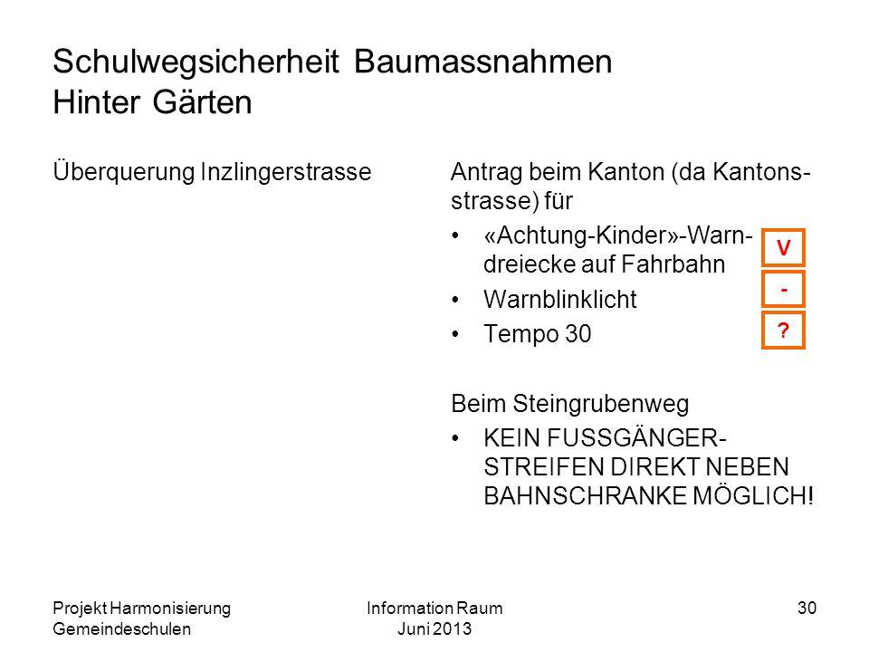 Schulwegsicherheit Baumassnahmen Hinter Gärten Überquerung InzlingerstrasseAntrag beim Kanton (da Kantons- strasse) für «Achtung-Kinder»-Warn- dreieck
