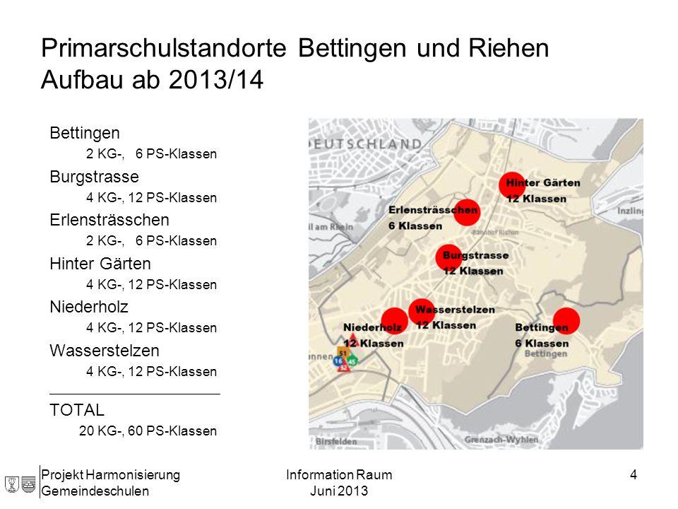 Projekt Harmonisierung Gemeindeschulen Information Raum Juni 2013 4 Primarschulstandorte Bettingen und Riehen Aufbau ab 2013/14 Bettingen 2 KG-, 6 PS-
