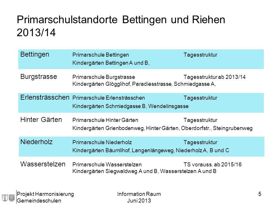 Projekt Harmonisierung Gemeindeschulen Information Raum Juni 2013 6 Einzugsgebiete
