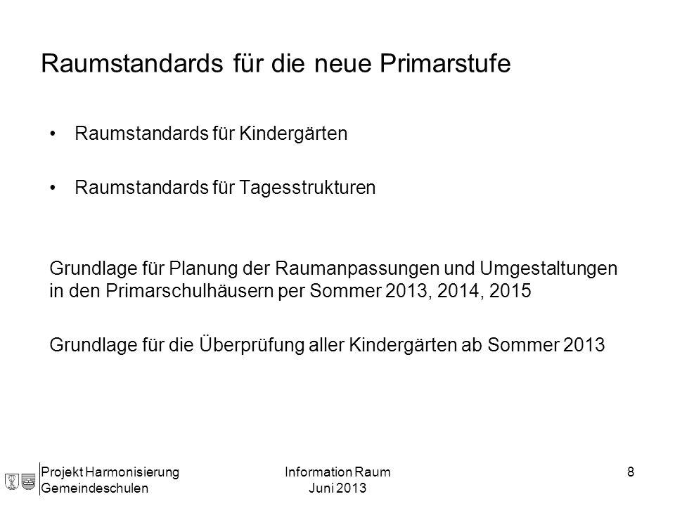 Raumstandards für Kindergärten Raumstandards für Tagesstrukturen Grundlage für Planung der Raumanpassungen und Umgestaltungen in den Primarschulhäuser