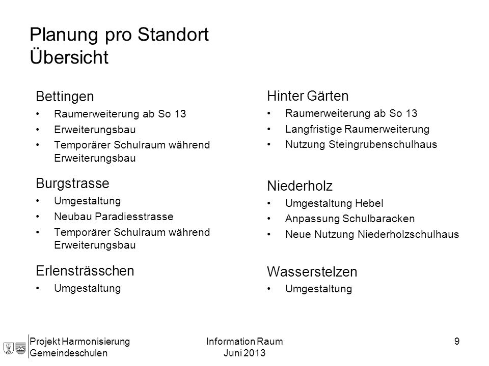 «sicherer» Schulweg Niederholz Unsere Empfehlung: Unterführung > Direkter Weg zum Langenlängeweg Projekt Harmonisierung Gemeindeschulen Information Raum Juni 2013 40