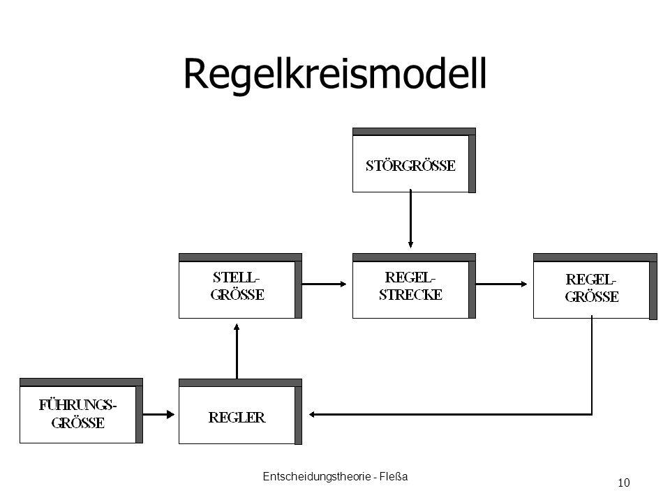 Regelkreismodell Entscheidungstheorie - Fleßa 10